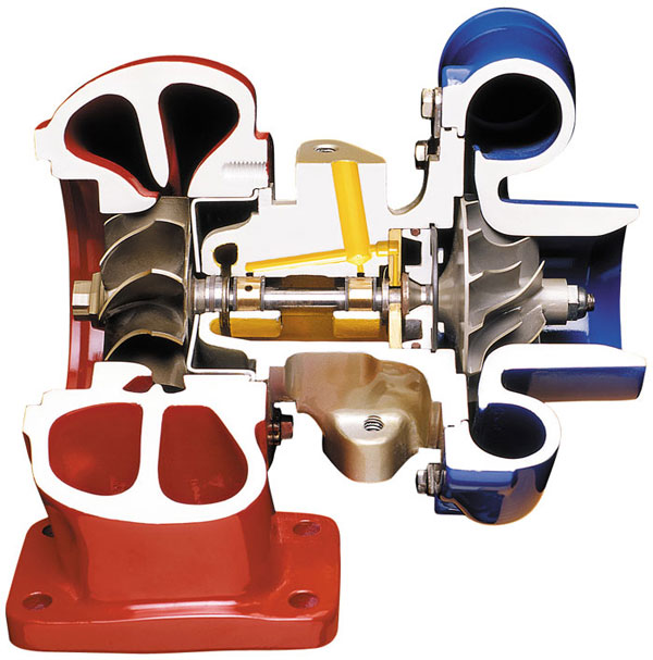 identify-correct-turbochargers