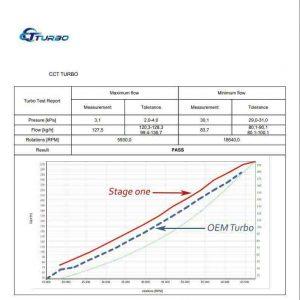 ct16v-17201-0L040-30110-toyota-hilux-d4d-1kd-ftv-stage-1-billet-upgrade-turbocharger-report
