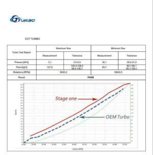 rhv4-vb22-vb36-vb23-vb37-toyota-land-cruiser-1vdftv-stage-1-billet-upgrade-turbocharger-pair-testing