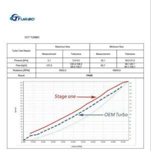 toyota-hilux-land-cruiser-prado-1kzte-17201-67040-ct12b-billet-stage-1-high-flow-upgrade-turbocharger-test-bench